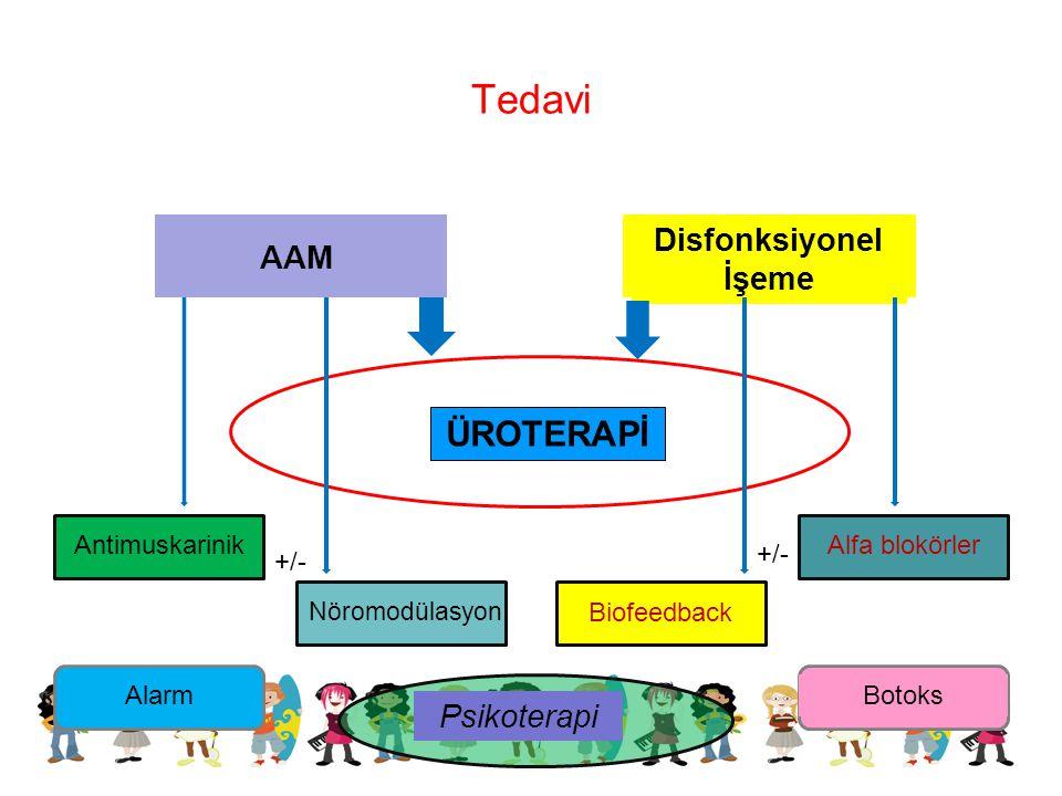 Tedavi ÜROTERAPİ Disfonksiyonel İşeme AAM Psikoterapi Antimuskarinik