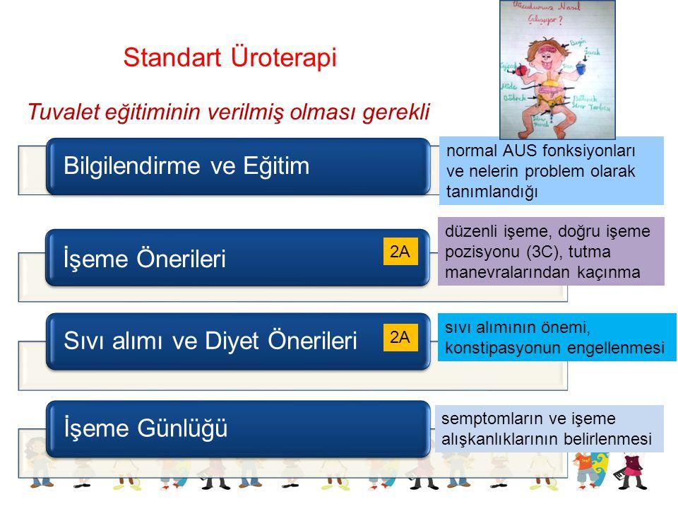 Standart Üroterapi Bilgilendirme ve Eğitim İşeme Önerileri