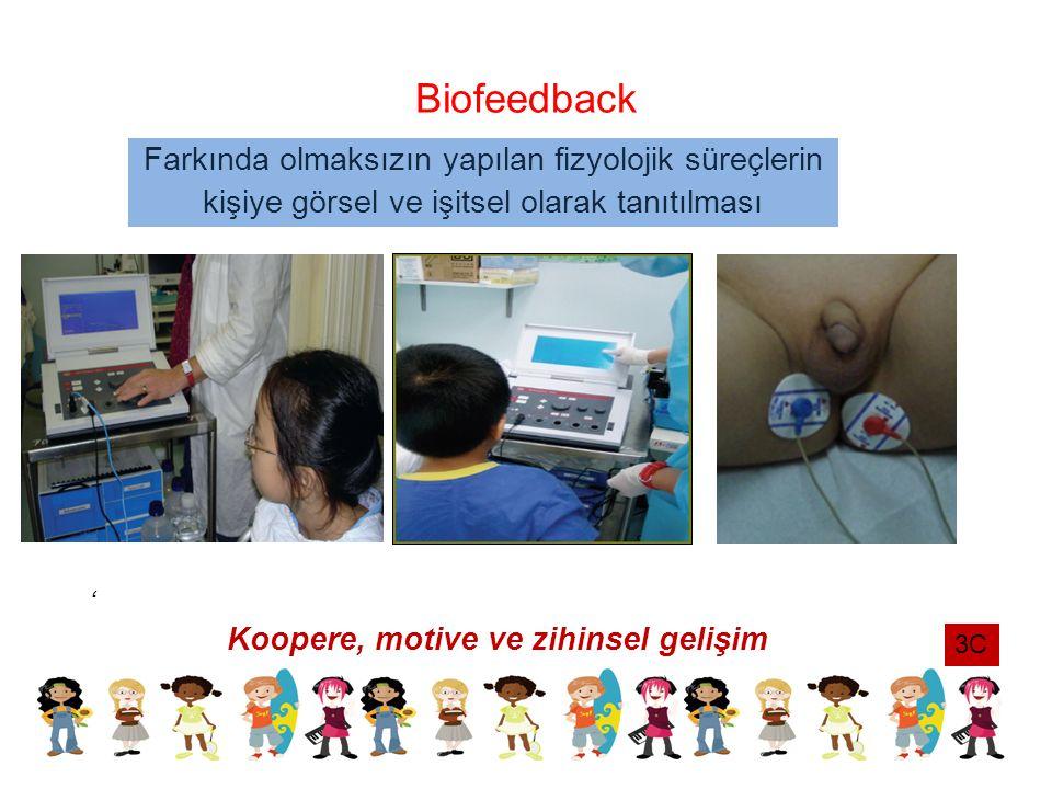 Biofeedback Farkında olmaksızın yapılan fizyolojik süreçlerin