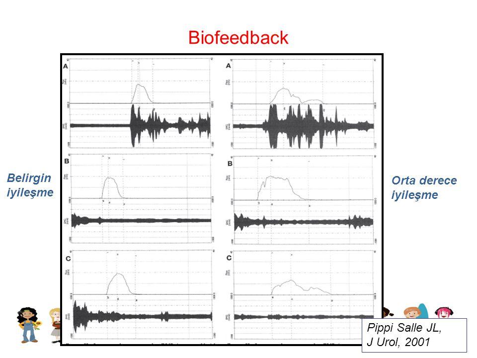 Biofeedback Belirgin iyileşme Orta derece iyileşme Pippi Salle JL,