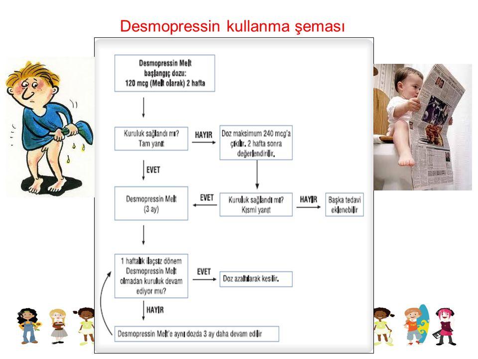 Desmopressin kullanma şeması
