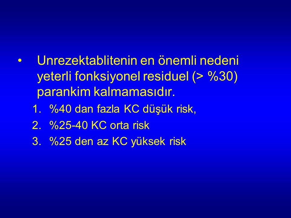 Unrezektablitenin en önemli nedeni yeterli fonksiyonel residuel (> %30) parankim kalmamasıdır.