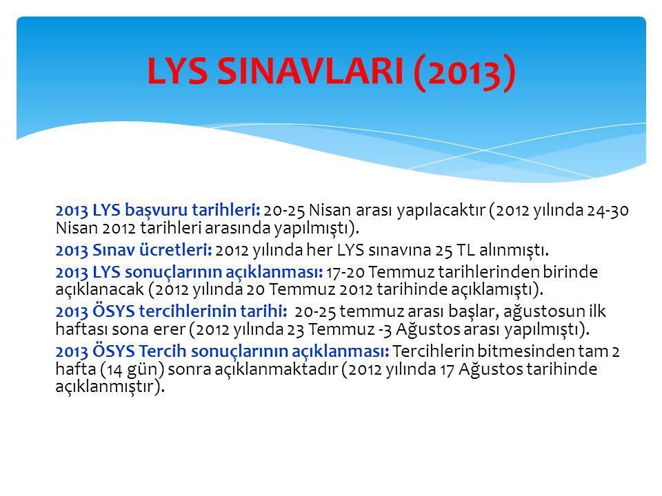 LYS SINAVLARI (2013) 2013 LYS başvuru tarihleri: 20-25 Nisan arası yapılacaktır (2012 yılında 24-30 Nisan 2012 tarihleri arasında yapılmıştı).