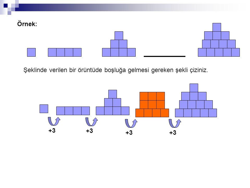 Örnek: Şeklinde verilen bir örüntüde boşluğa gelmesi gereken şekli çiziniz. +3 +3 +3 +3