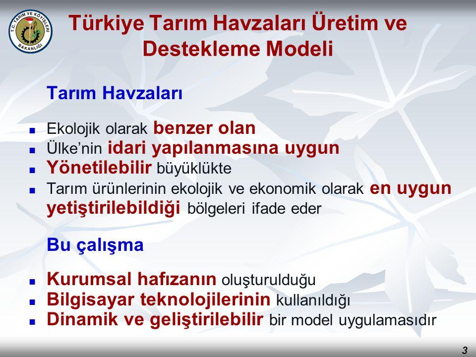 Türkiye Tarım Havzaları Üretim ve Destekleme Modeli