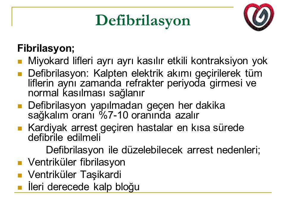 Defibrilasyon Fibrilasyon;