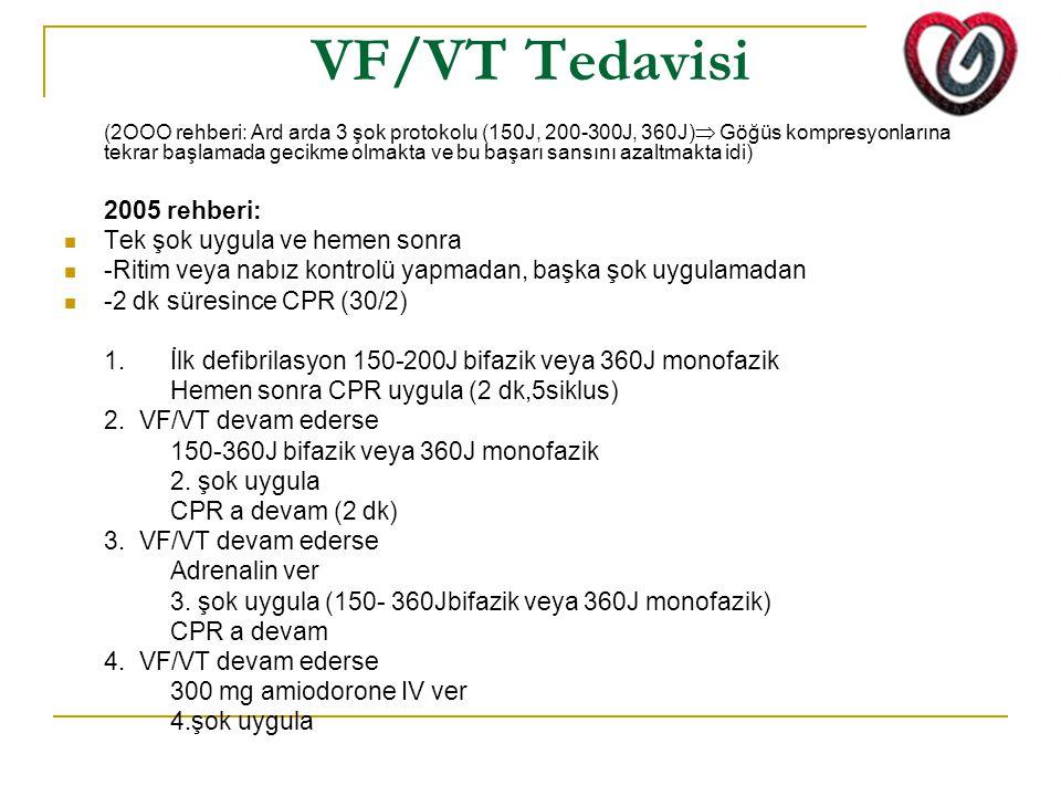 VF/VT Tedavisi