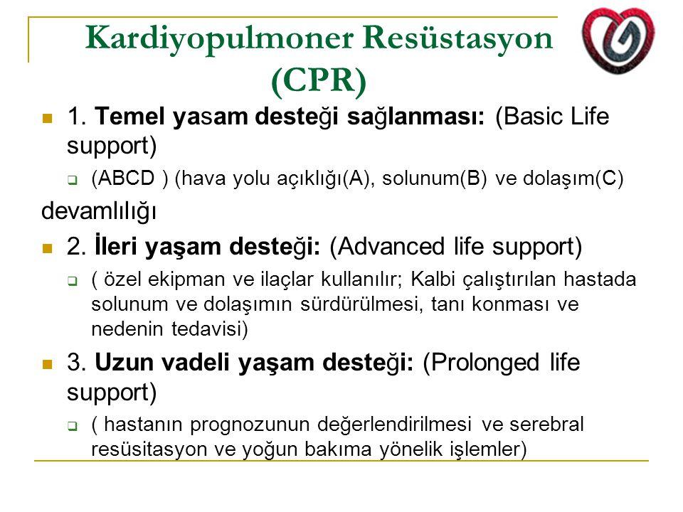 Kardiyopulmoner Resüstasyon (CPR)