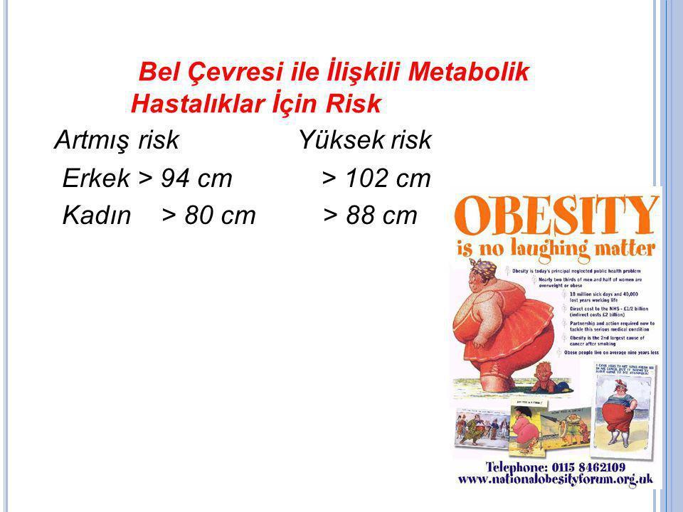 Bel Çevresi ile İlişkili Metabolik Hastalıklar İçin Risk