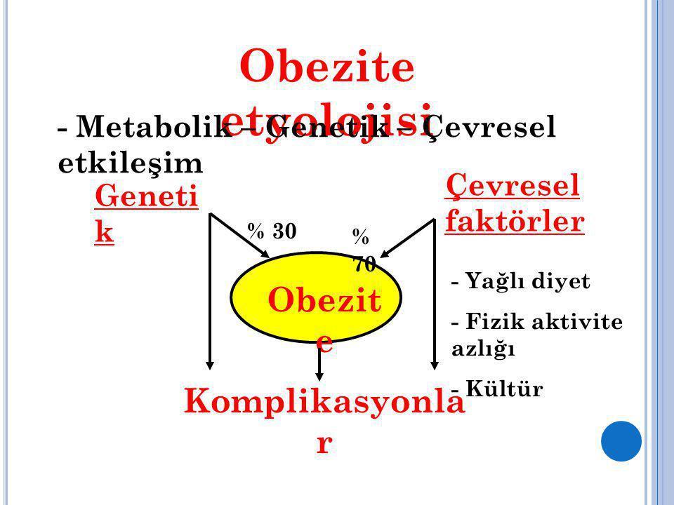 Obezite etyolojisi Obezite Komplikasyonlar