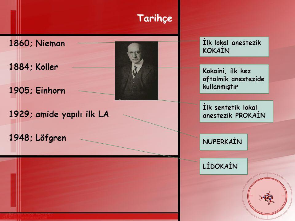 Tarihçe 1860; Nieman 1884; Koller 1905; Einhorn