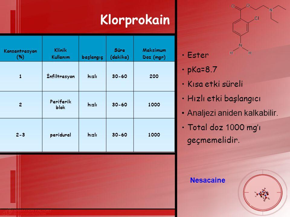 Klorprokain Ester pKa=8.7 Kısa etki süreli Hızlı etki başlangıcı