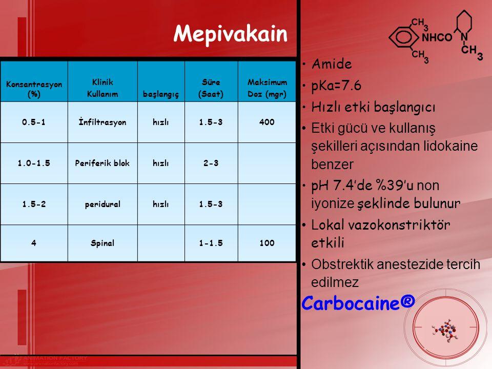 Mepivakain Carbocaine® Amide pKa=7.6 Hızlı etki başlangıcı
