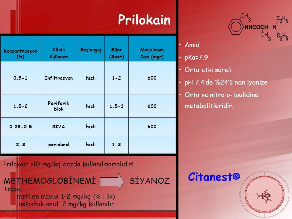 Prilokain Citanest® METHEMOGLOBİNEMİ SİYANOZ Amid pKa=7.9