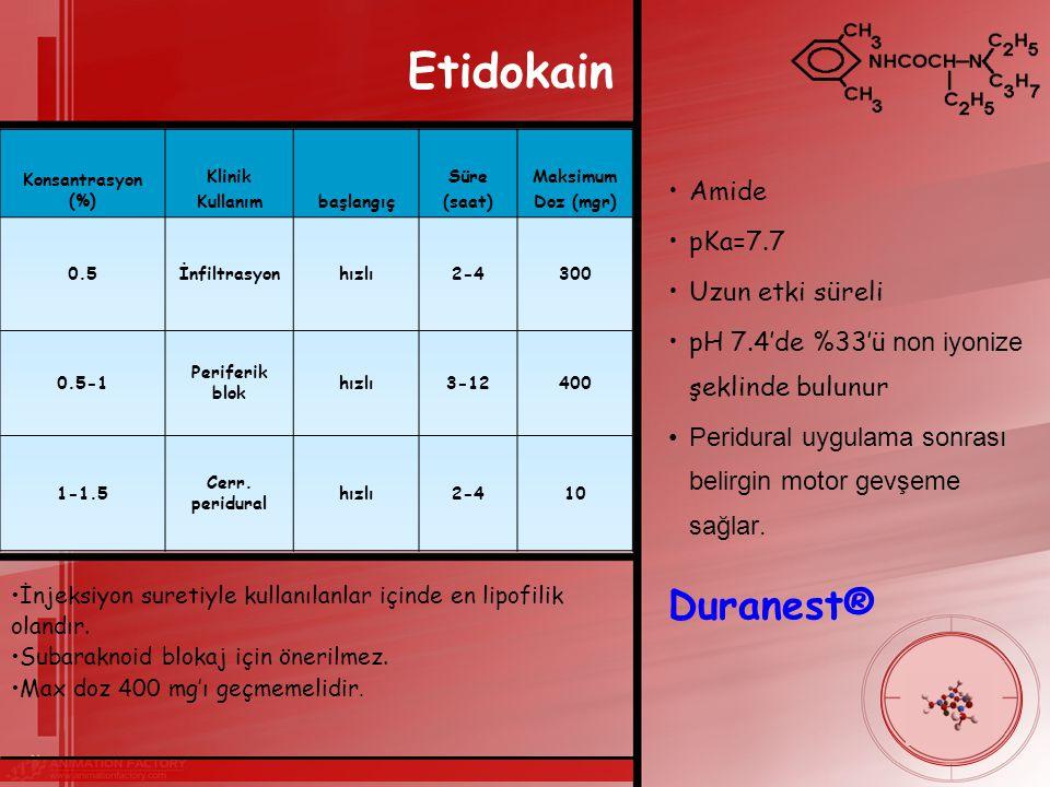 Etidokain Duranest® Amide pKa=7.7 Uzun etki süreli