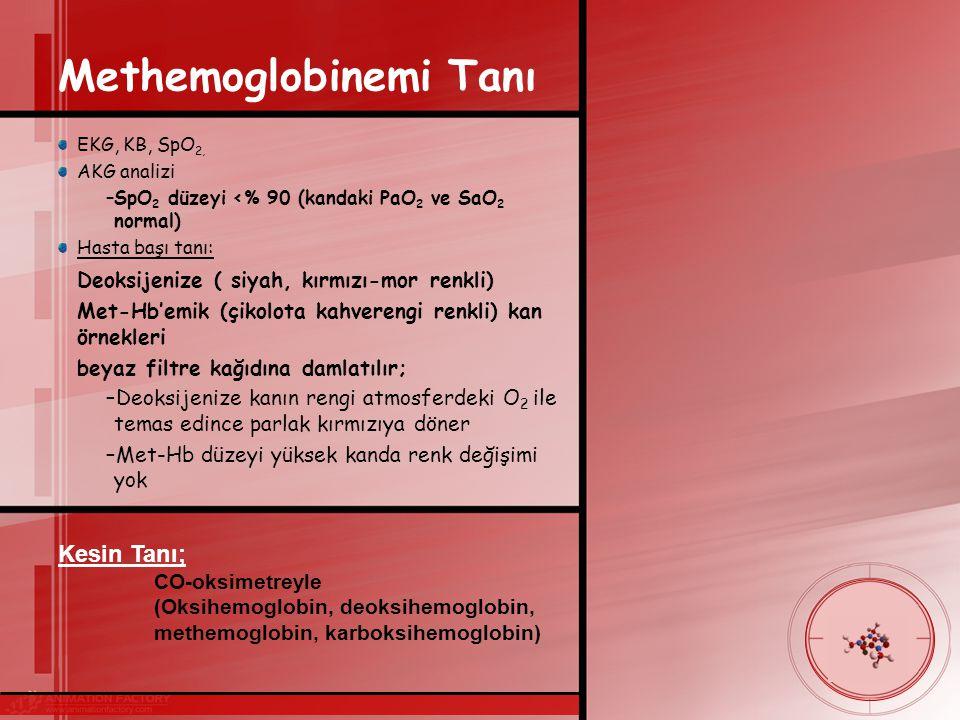 Methemoglobinemi Tanı
