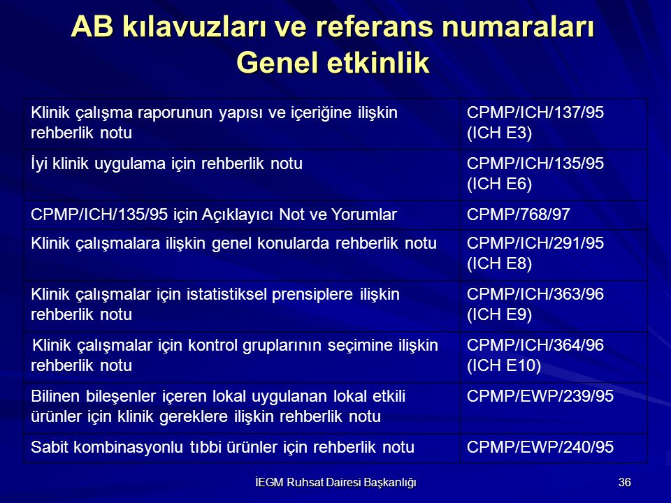 AB kılavuzları ve referans numaraları Genel etkinlik