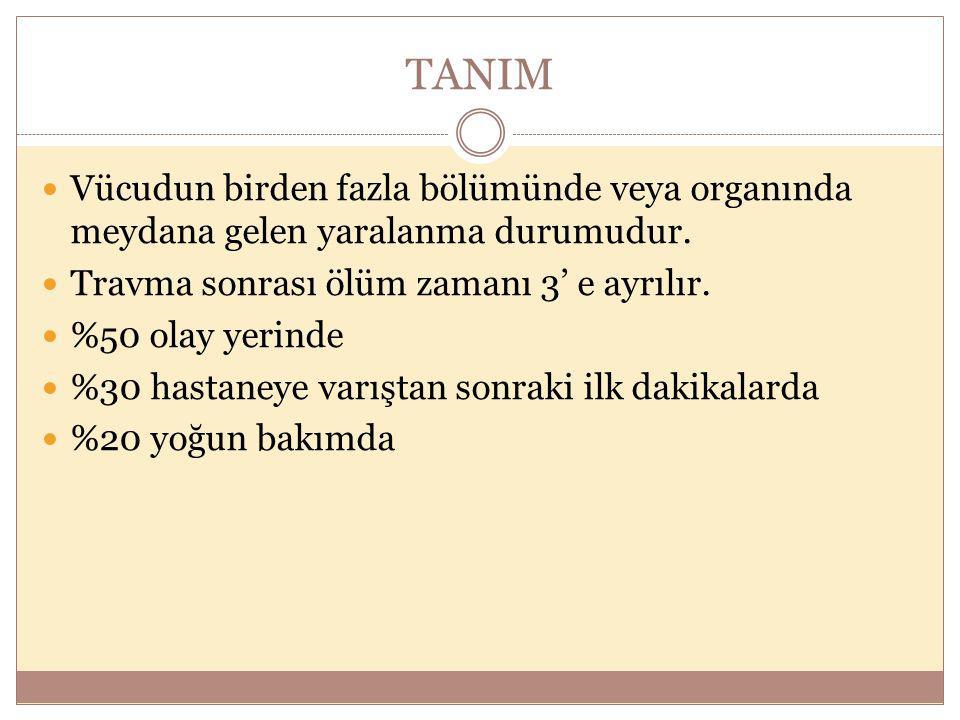 TANIM Vücudun birden fazla bölümünde veya organında meydana gelen yaralanma durumudur. Travma sonrası ölüm zamanı 3' e ayrılır.