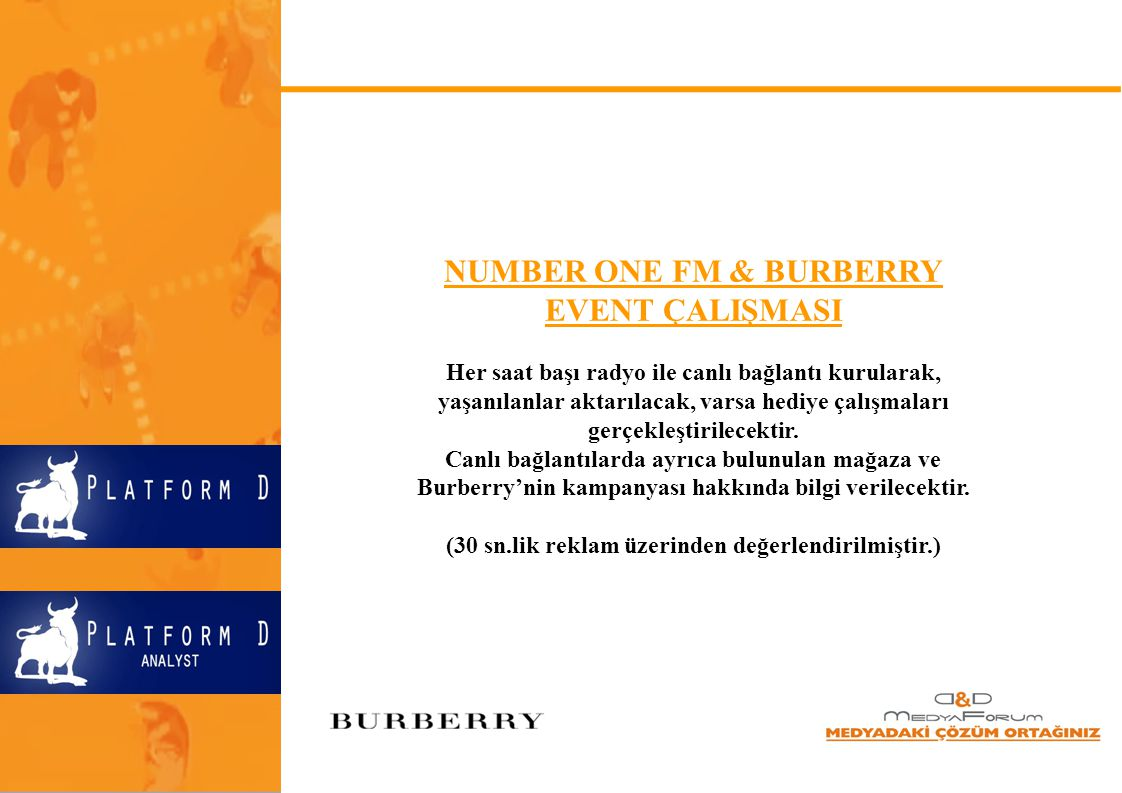 NUMBER ONE FM & BURBERRY EVENT ÇALIŞMASI