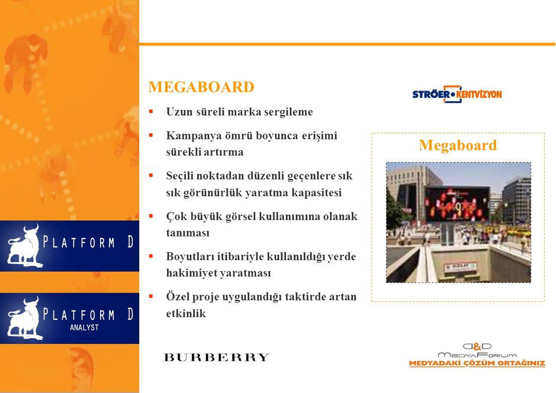 MEGABOARD Megaboard Uzun süreli marka sergileme