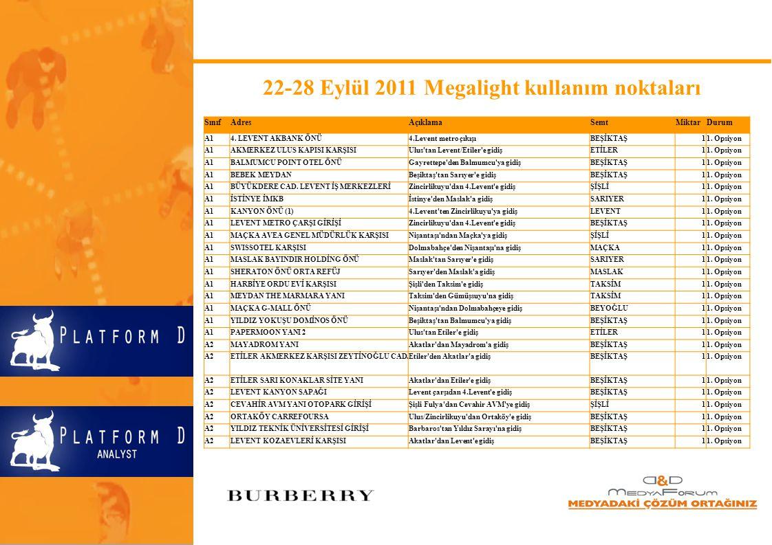 22-28 Eylül 2011 Megalight kullanım noktaları