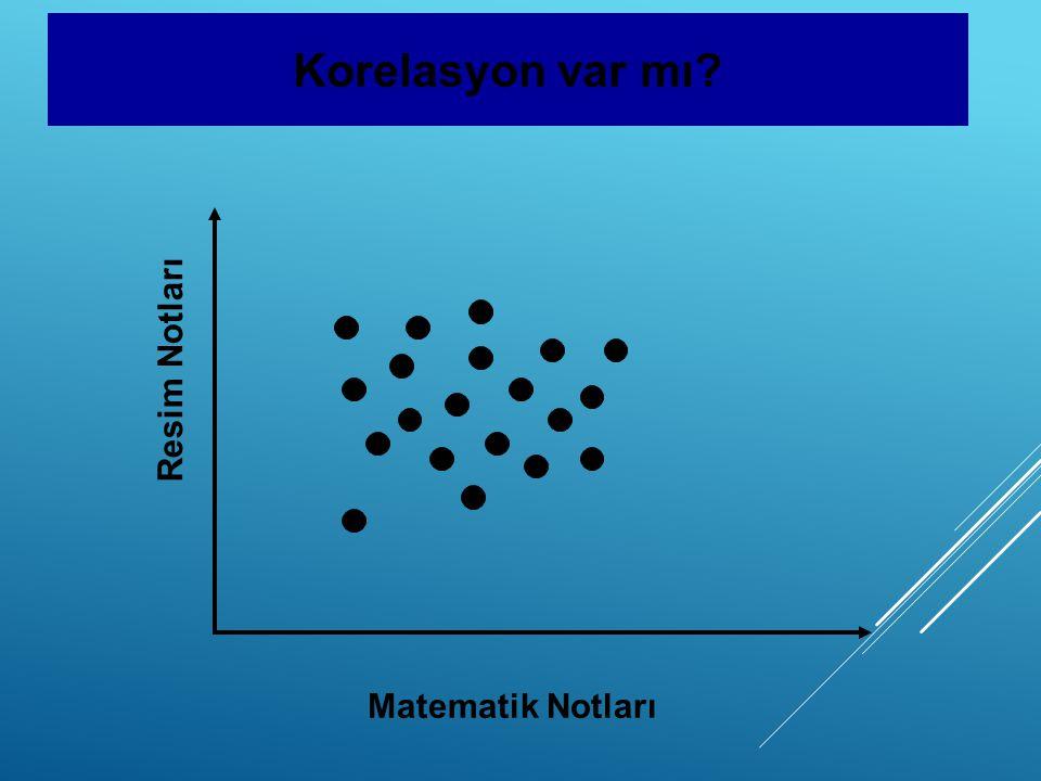 Korelasyon var mı Matematik Notları Resim Notları