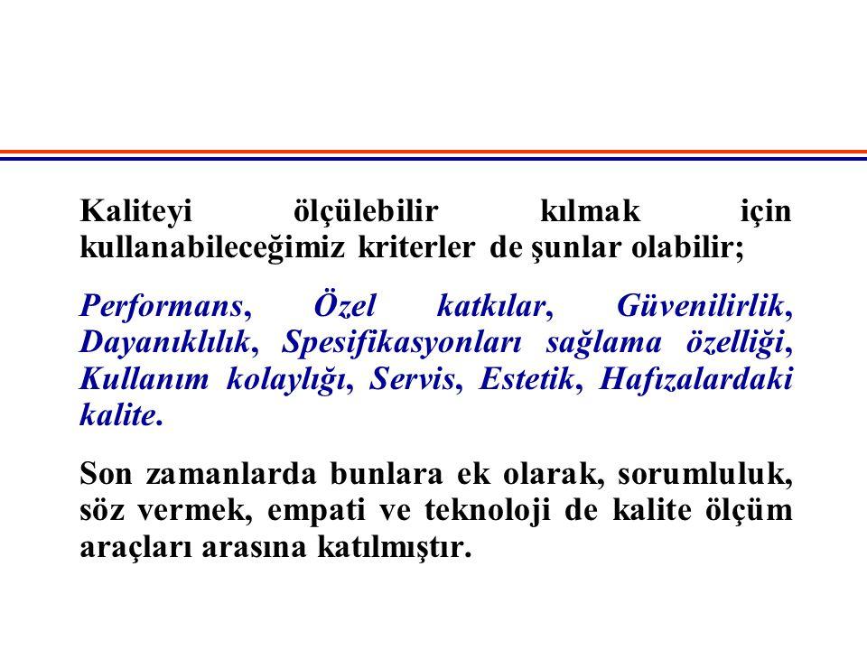 Kaliteyi ölçülebilir kılmak için kullanabileceğimiz kriterler de şunlar olabilir;