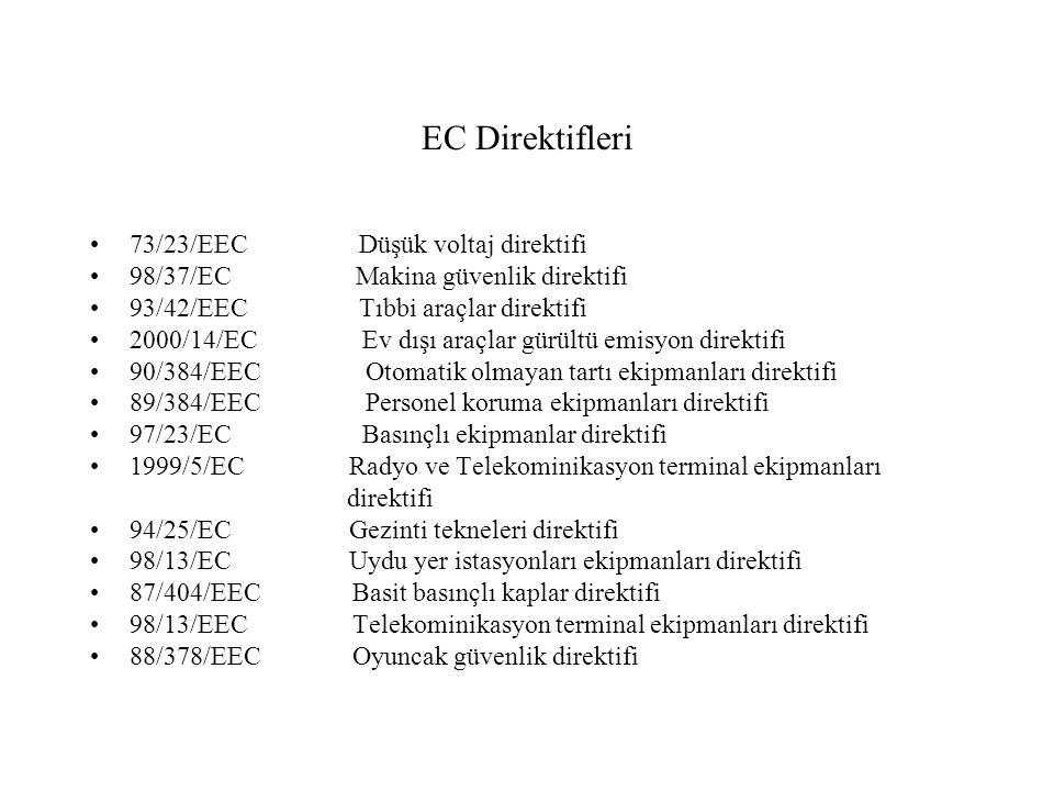 EC Direktifleri 73/23/EEC Düşük voltaj direktifi