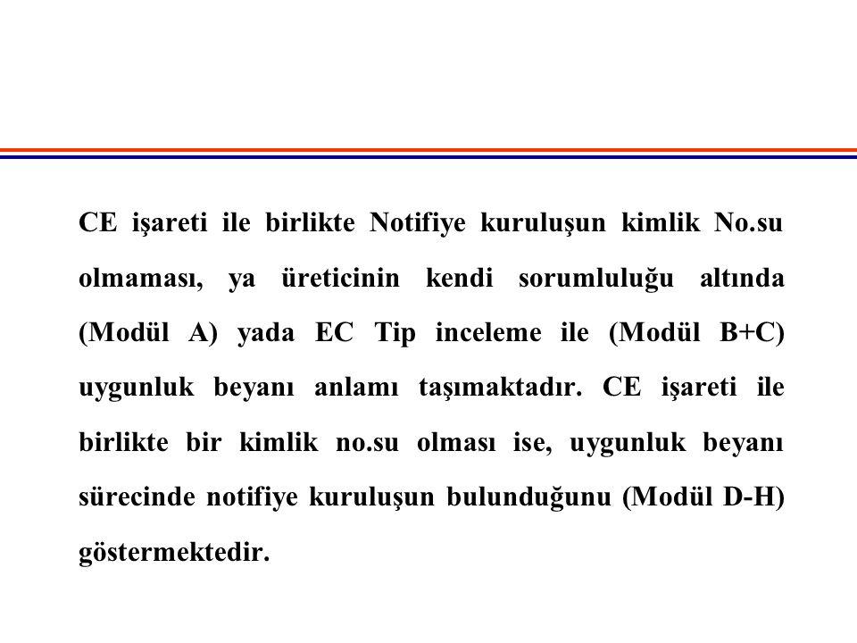 CE işareti ile birlikte Notifiye kuruluşun kimlik No