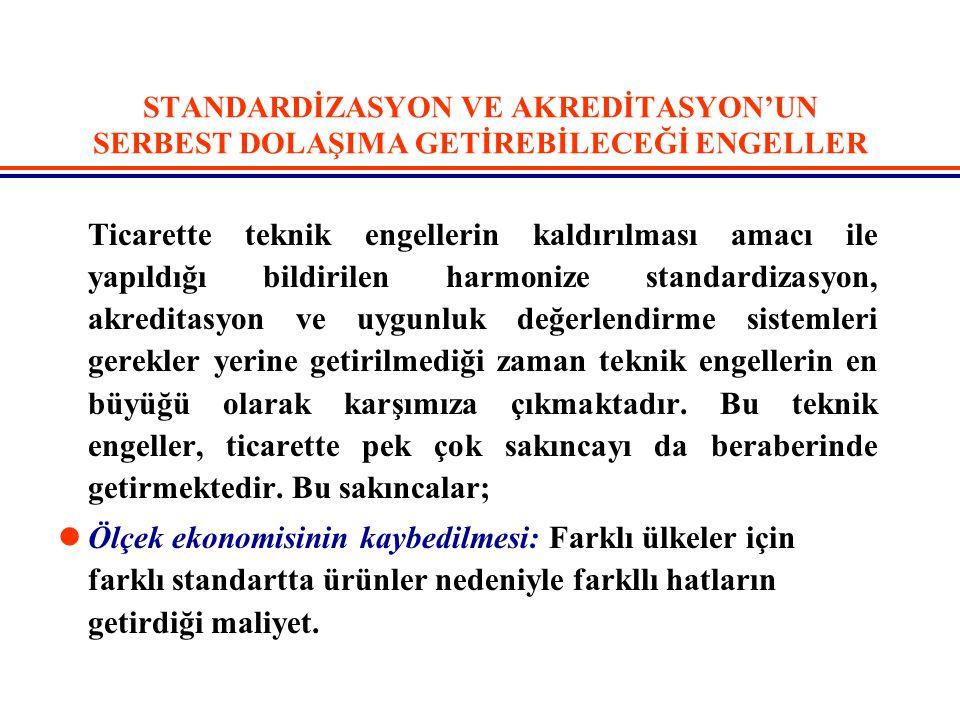 STANDARDİZASYON VE AKREDİTASYON'UN SERBEST DOLAŞIMA GETİREBİLECEĞİ ENGELLER