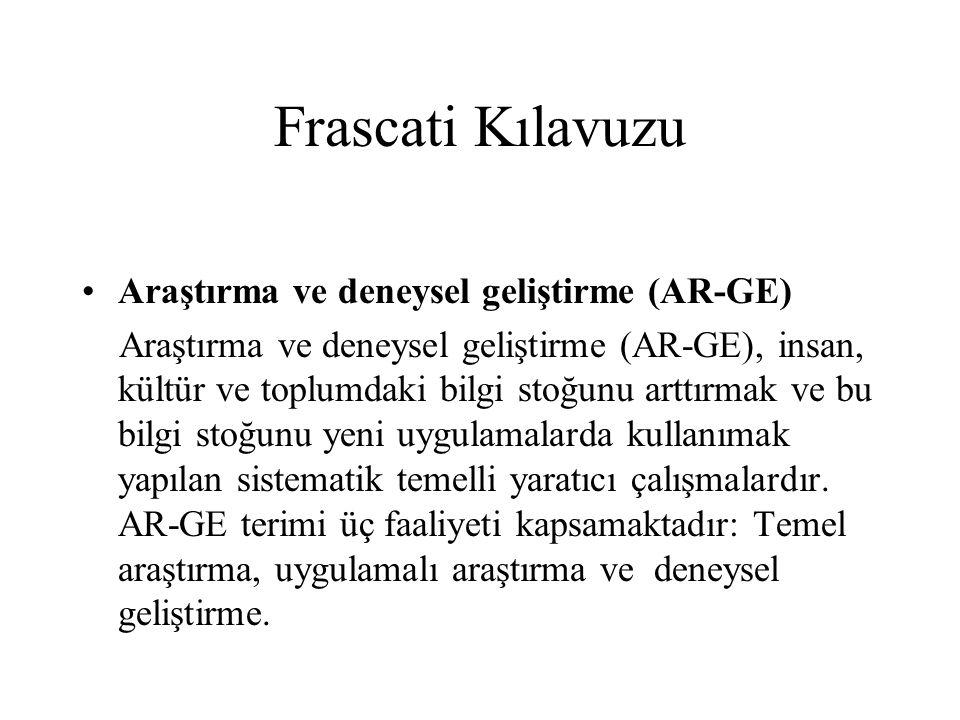 Frascati Kılavuzu Araştırma ve deneysel geliştirme (AR-GE)