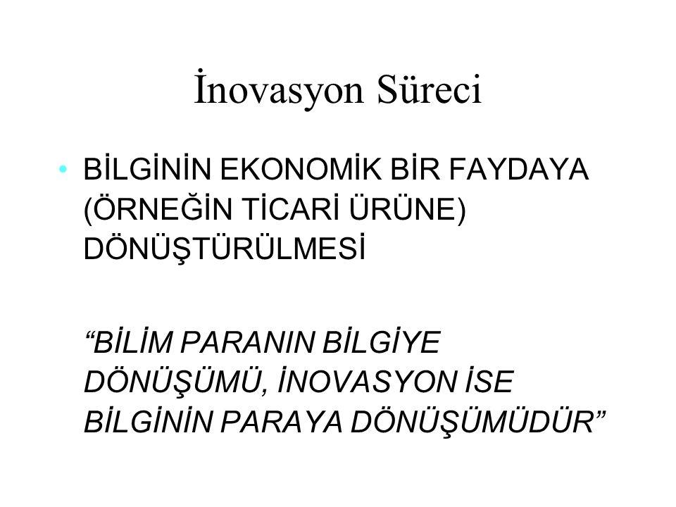 İnovasyon Süreci BİLGİNİN EKONOMİK BİR FAYDAYA (ÖRNEĞİN TİCARİ ÜRÜNE) DÖNÜŞTÜRÜLMESİ.