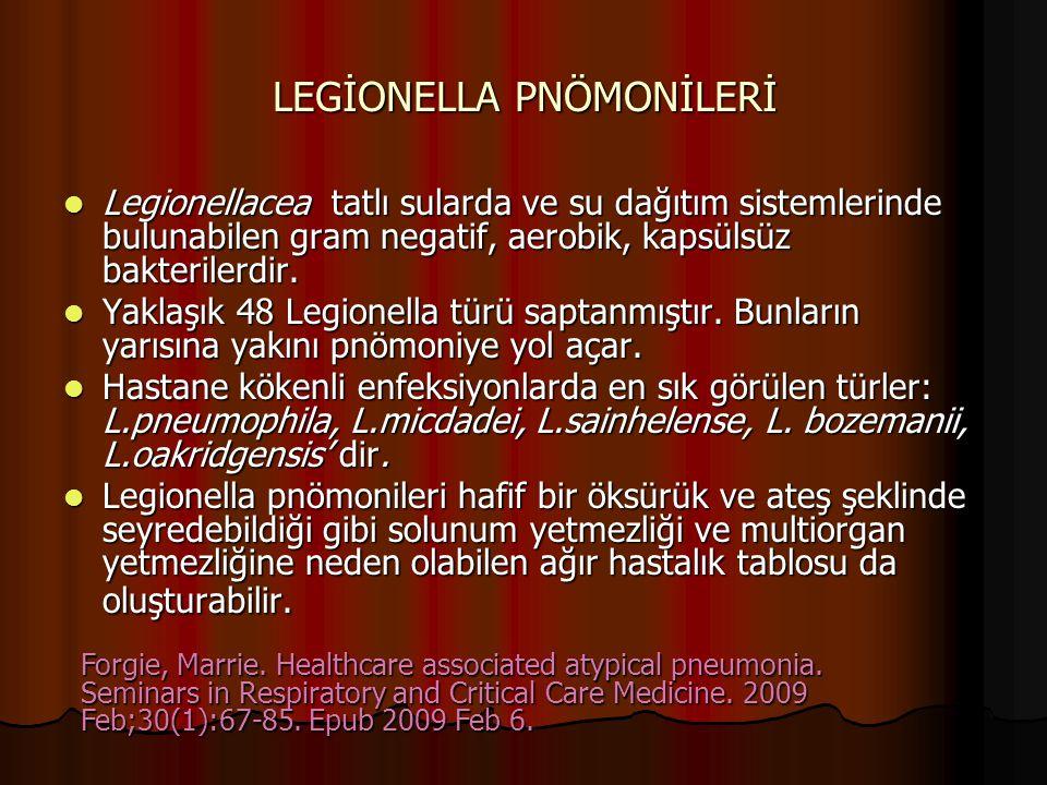 LEGİONELLA PNÖMONİLERİ