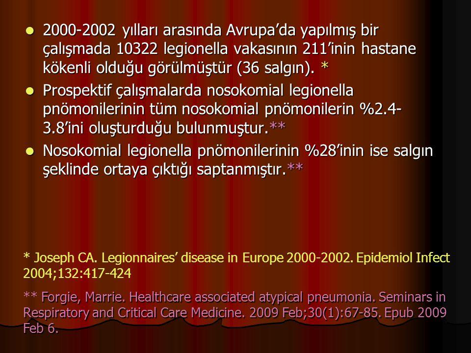 2000-2002 yılları arasında Avrupa'da yapılmış bir çalışmada 10322 legionella vakasının 211'inin hastane kökenli olduğu görülmüştür (36 salgın). *