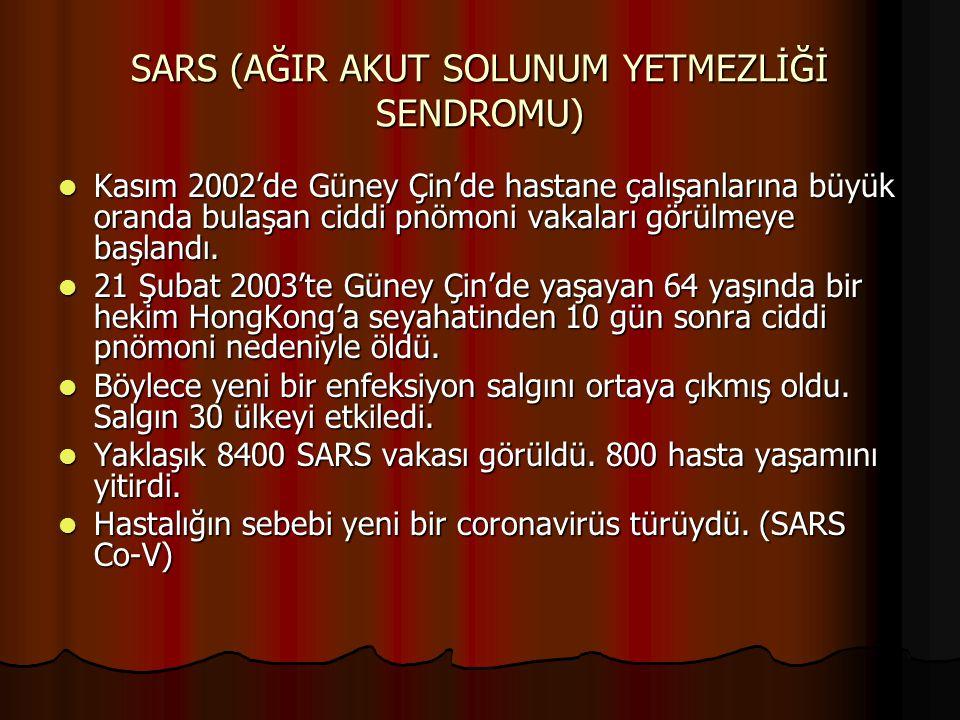 SARS (AĞIR AKUT SOLUNUM YETMEZLİĞİ SENDROMU)