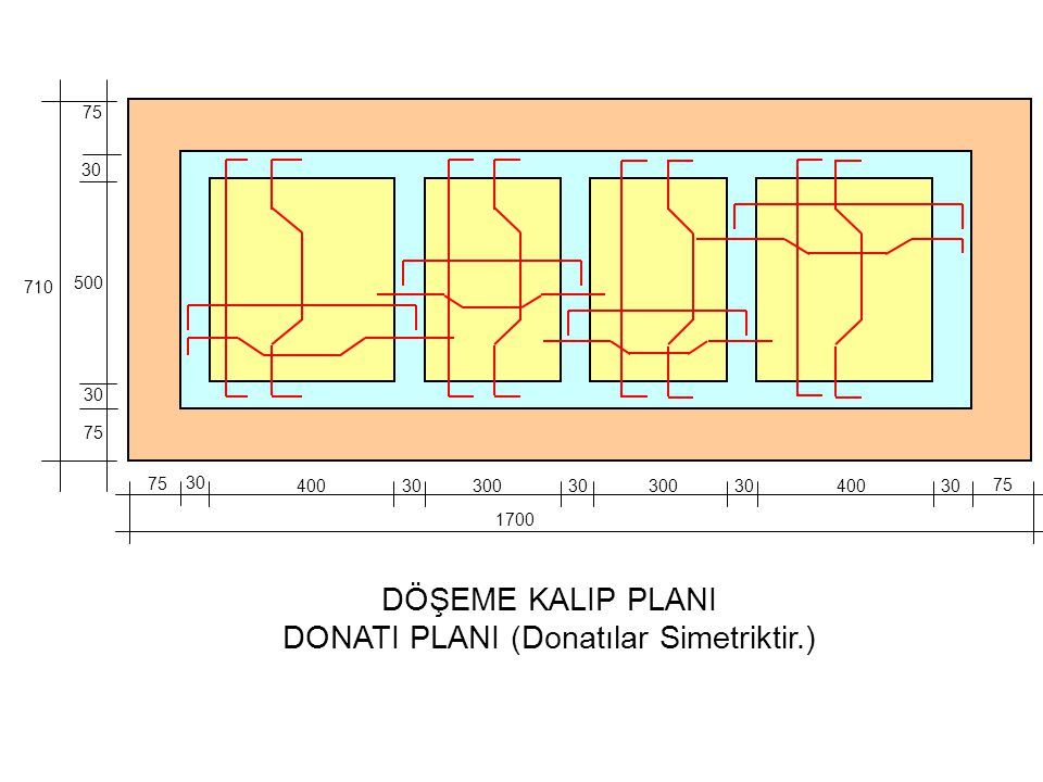 DONATI PLANI (Donatılar Simetriktir.)