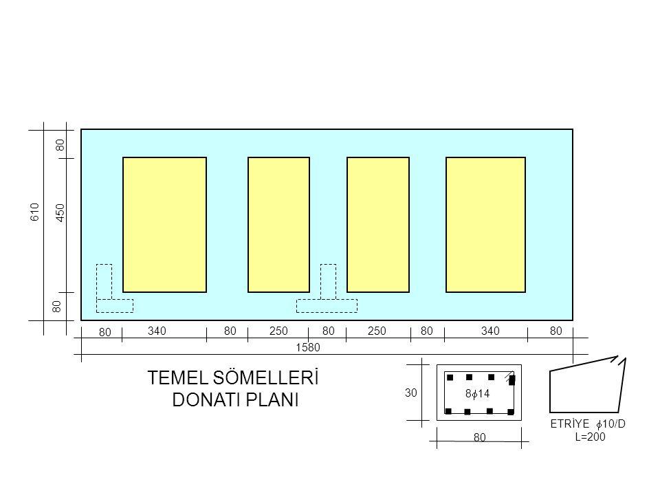 . . . . . . . . . TEMEL SÖMELLERİ DONATI PLANI 80 450 610 80 80 340 80