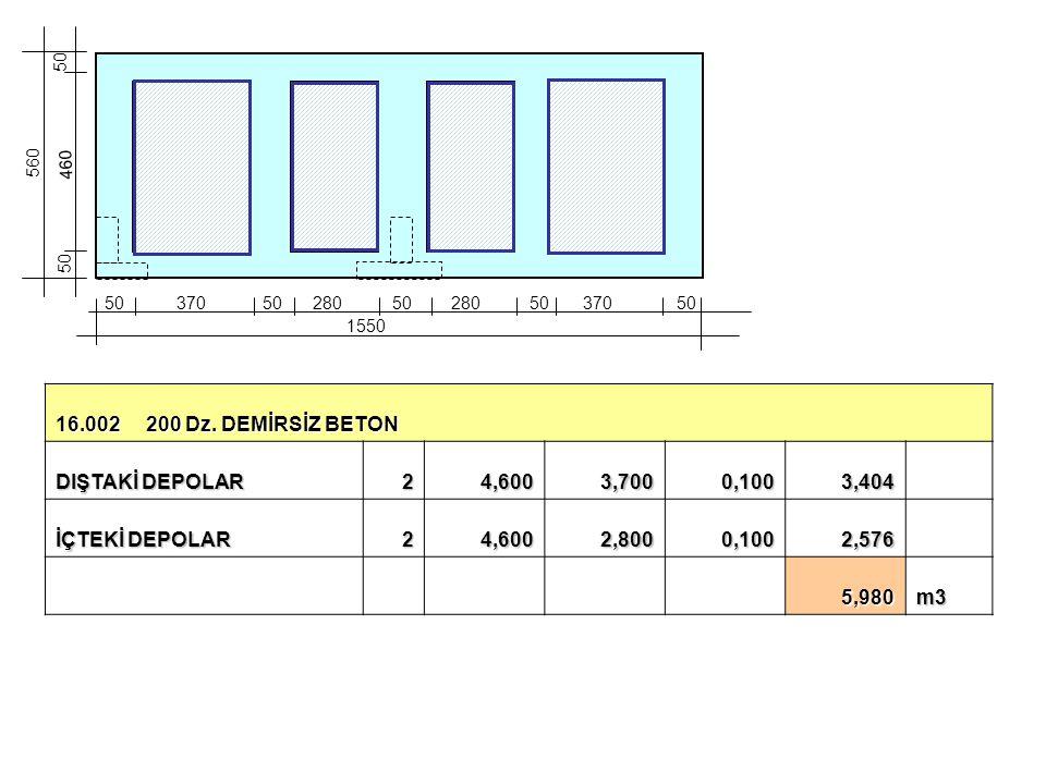16.002 200 Dz. DEMİRSİZ BETON DIŞTAKİ DEPOLAR 2 4,600 3,700 0,100