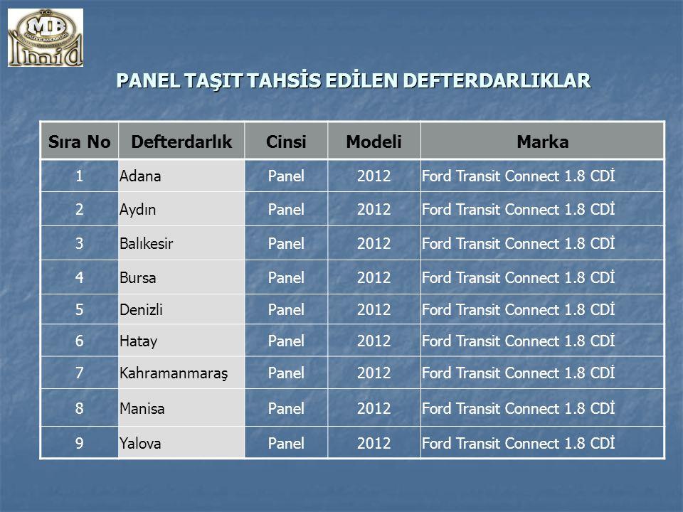 PANEL TAŞIT TAHSİS EDİLEN DEFTERDARLIKLAR