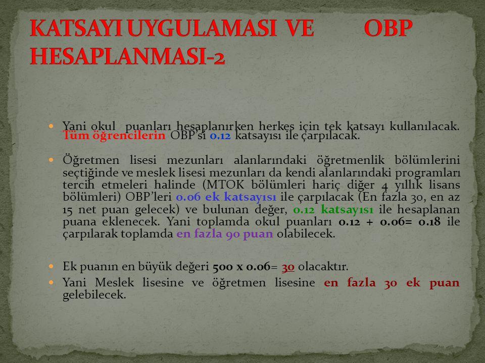 KATSAYI UYGULAMASI VE OBP HESAPLANMASI-2