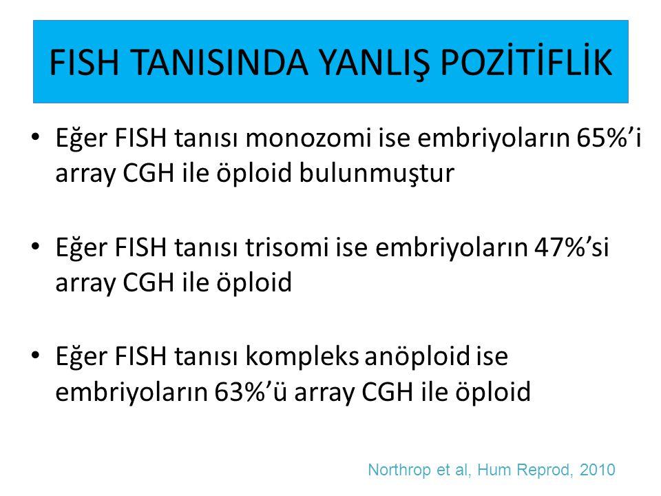 FISH TANISINDA YANLIŞ POZİTİFLİK
