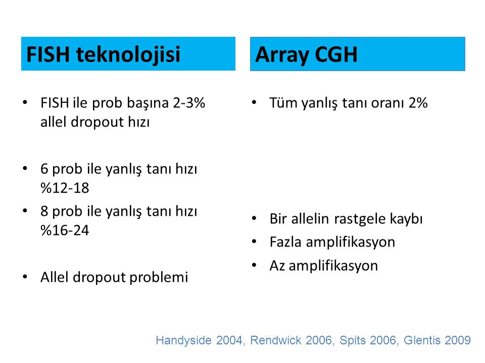 FISH teknolojisi Array CGH