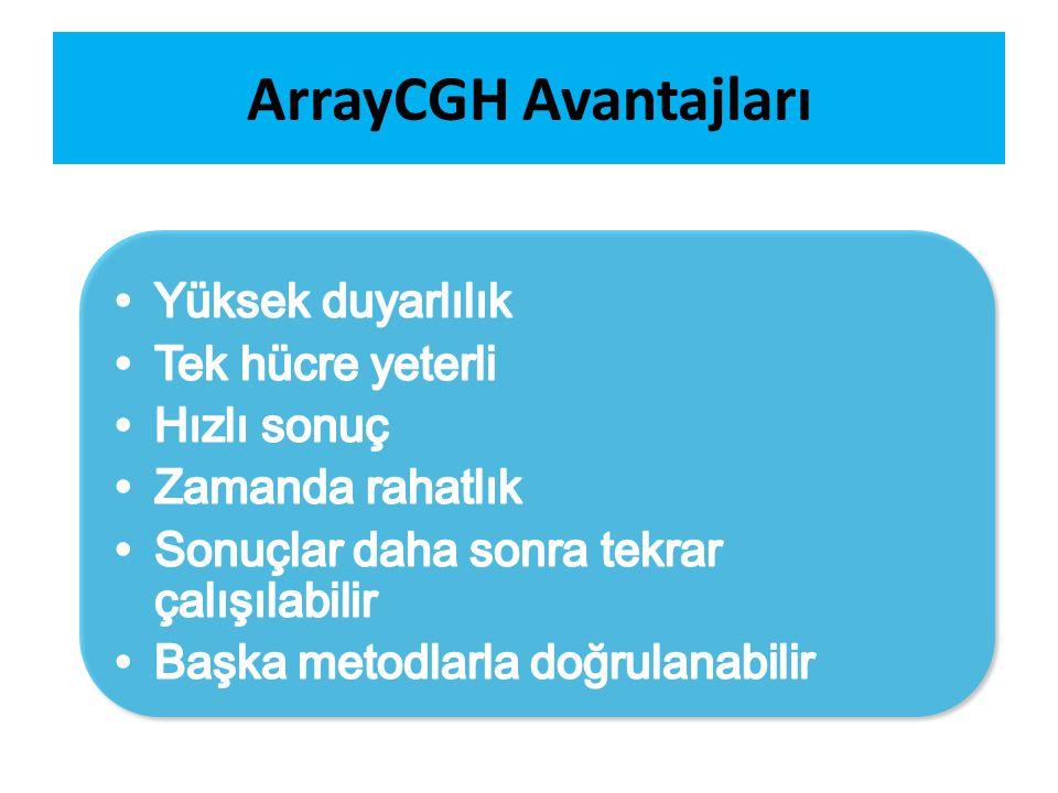ArrayCGH Avantajları Yüksek duyarlılık Tek hücre yeterli Hızlı sonuç