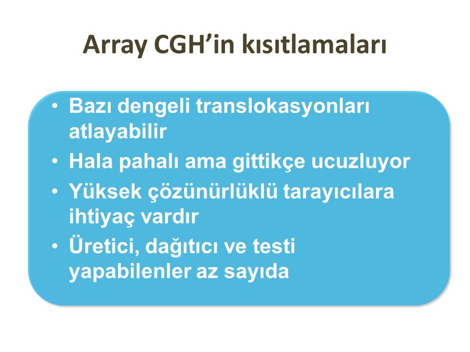 Array CGH'in kısıtlamaları