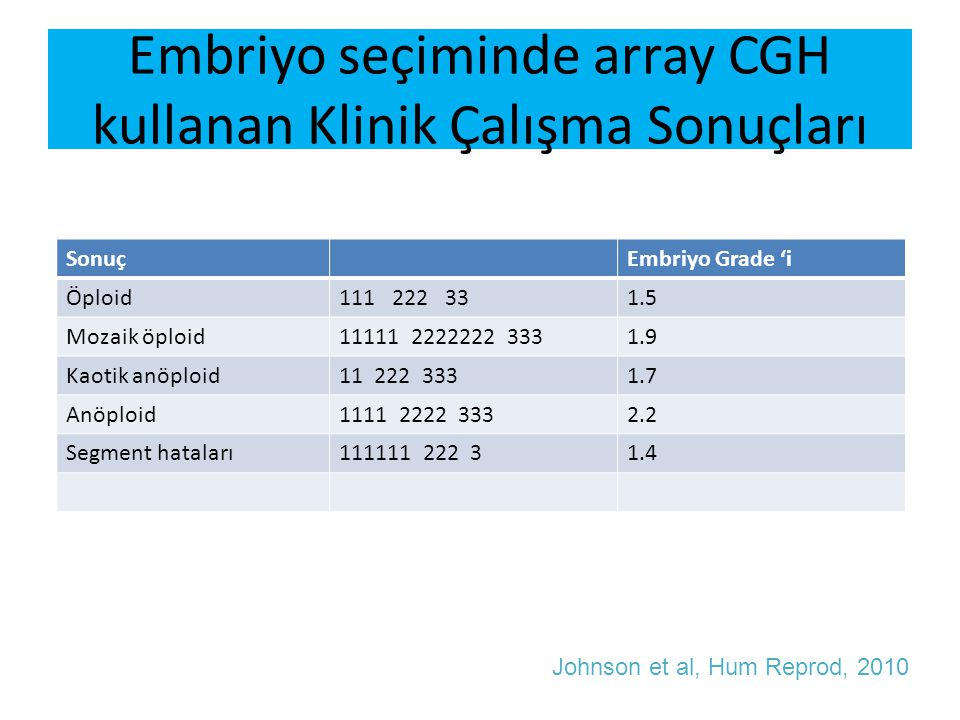Embriyo seçiminde array CGH kullanan Klinik Çalışma Sonuçları