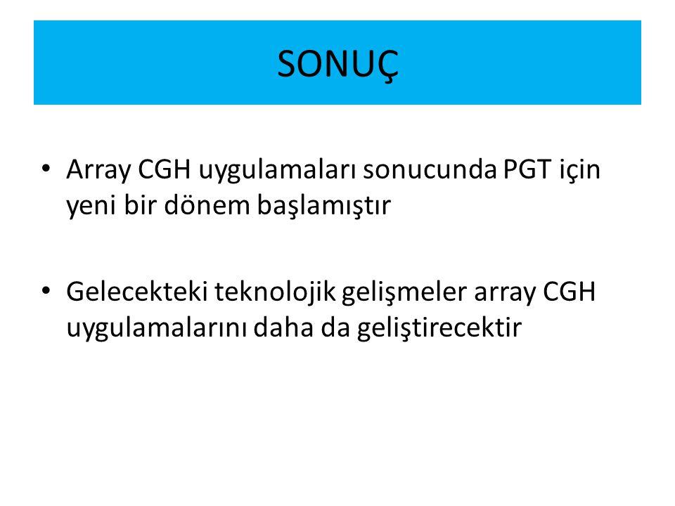 SONUÇ Array CGH uygulamaları sonucunda PGT için yeni bir dönem başlamıştır.