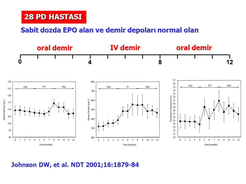 28 PD HASTASI Sabit dozda EPO alan ve demir depoları normal olan