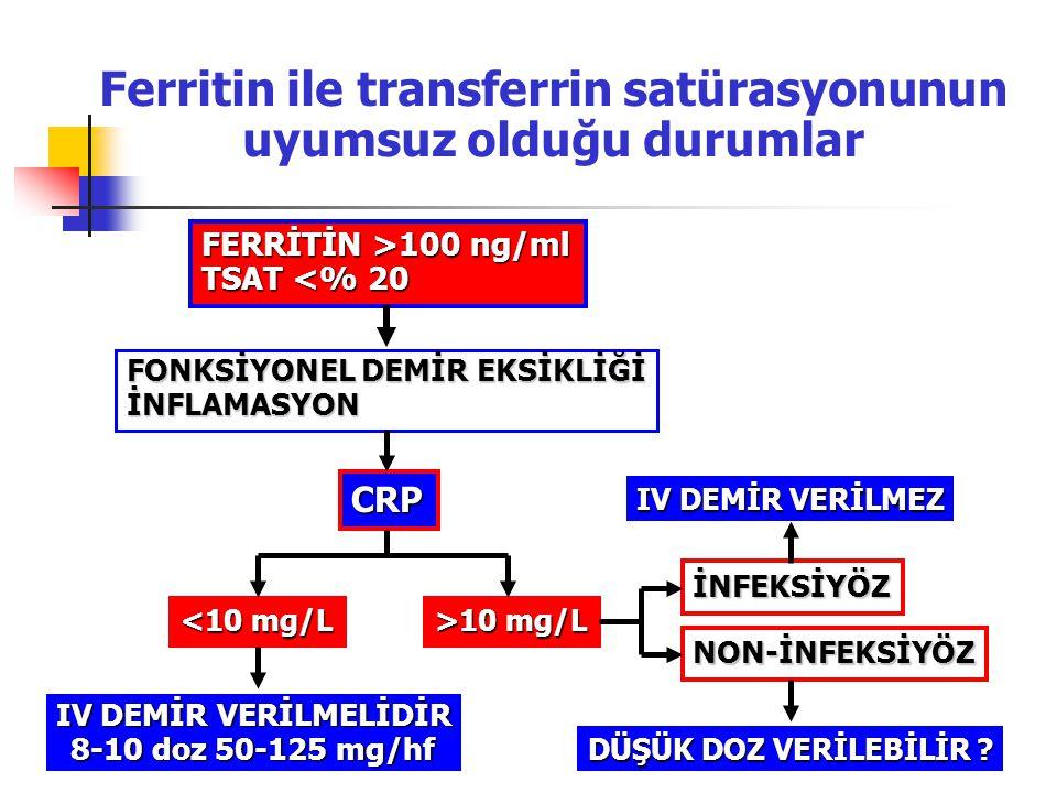 Ferritin ile transferrin satürasyonunun uyumsuz olduğu durumlar