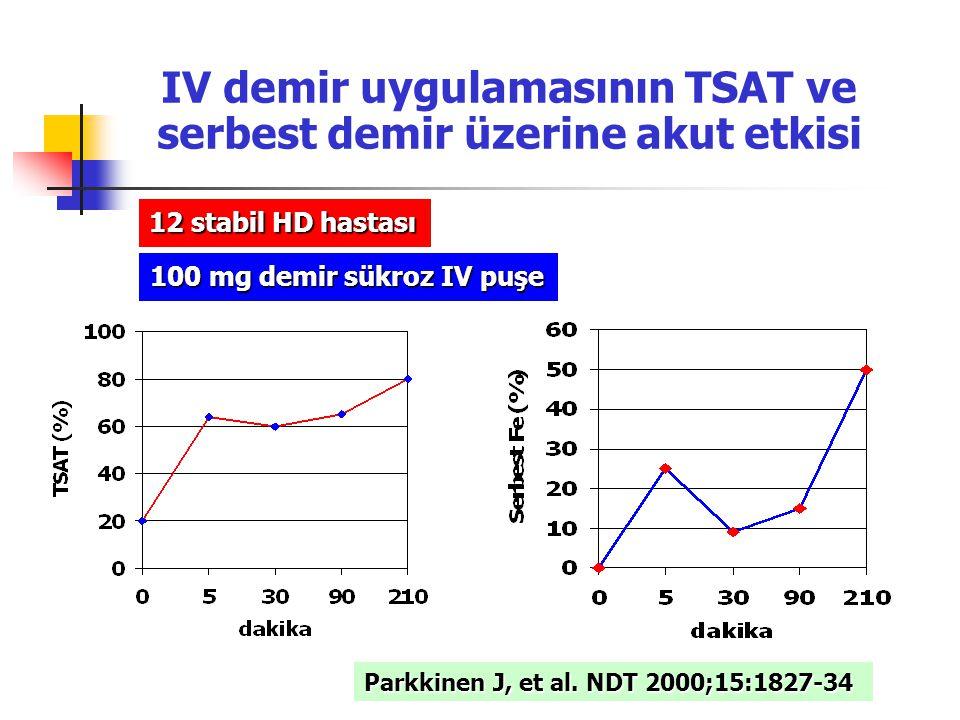 IV demir uygulamasının TSAT ve serbest demir üzerine akut etkisi