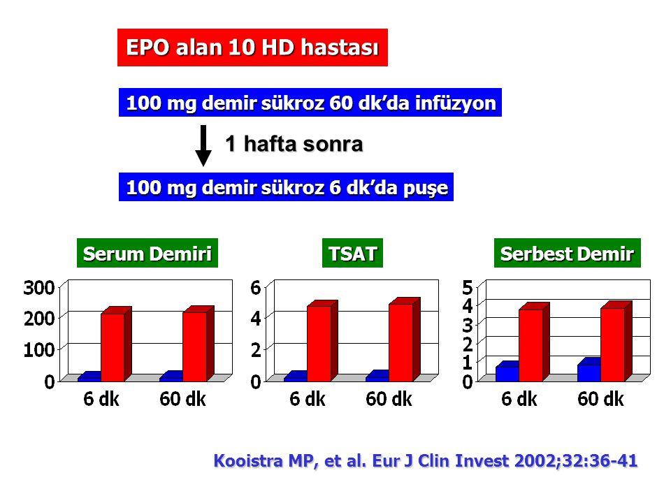 1 hafta sonra EPO alan 10 HD hastası